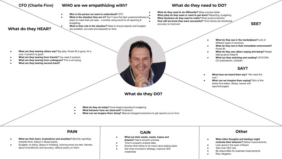 Bi5 - CFO Persona Empathy Map