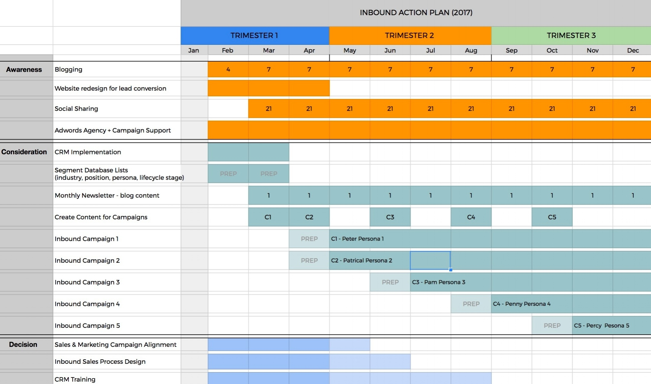 Marketing Strategy vs Marketing Plan?