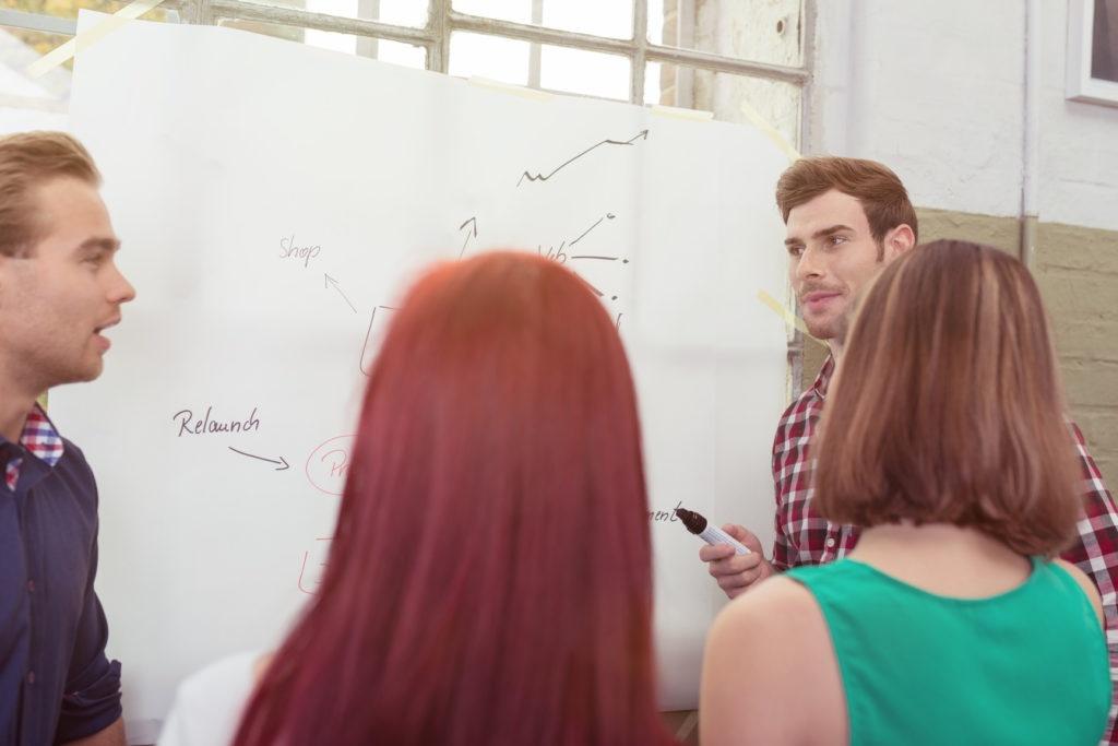 team in b2b marketing strategy workshop