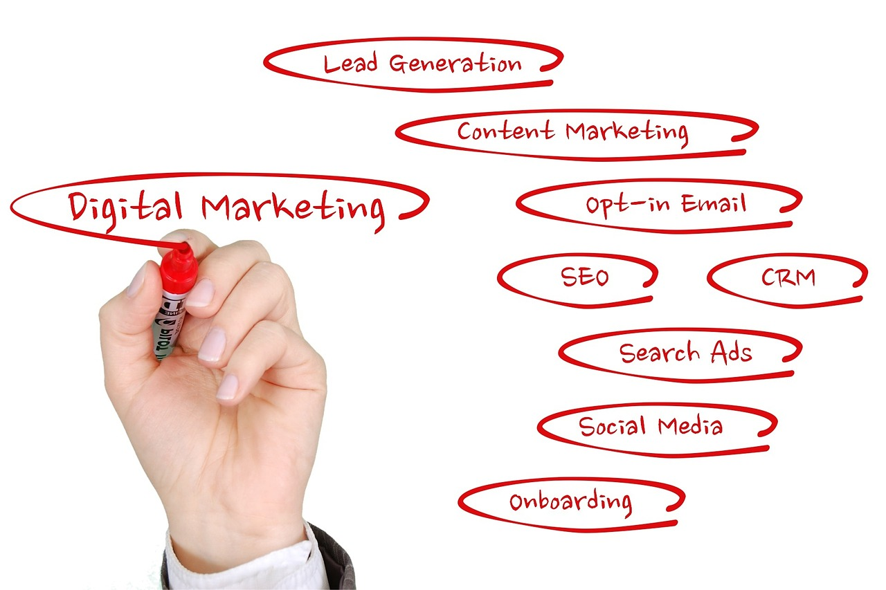 choose_digital_marketing_agency