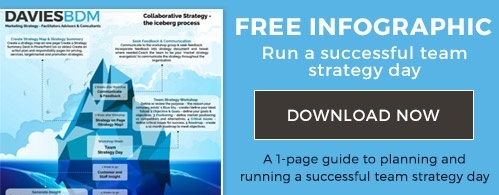 free team day strategy infographic
