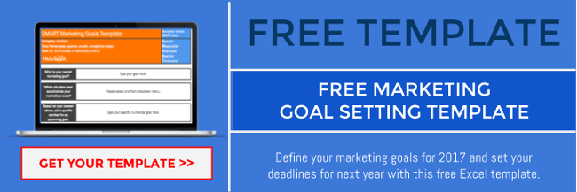 SMART Marketing Goal Setting Template